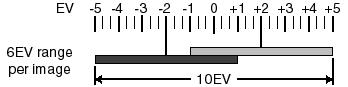 evrange10evbipolar.jpg