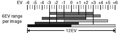 evrange12evnikon.jpg
